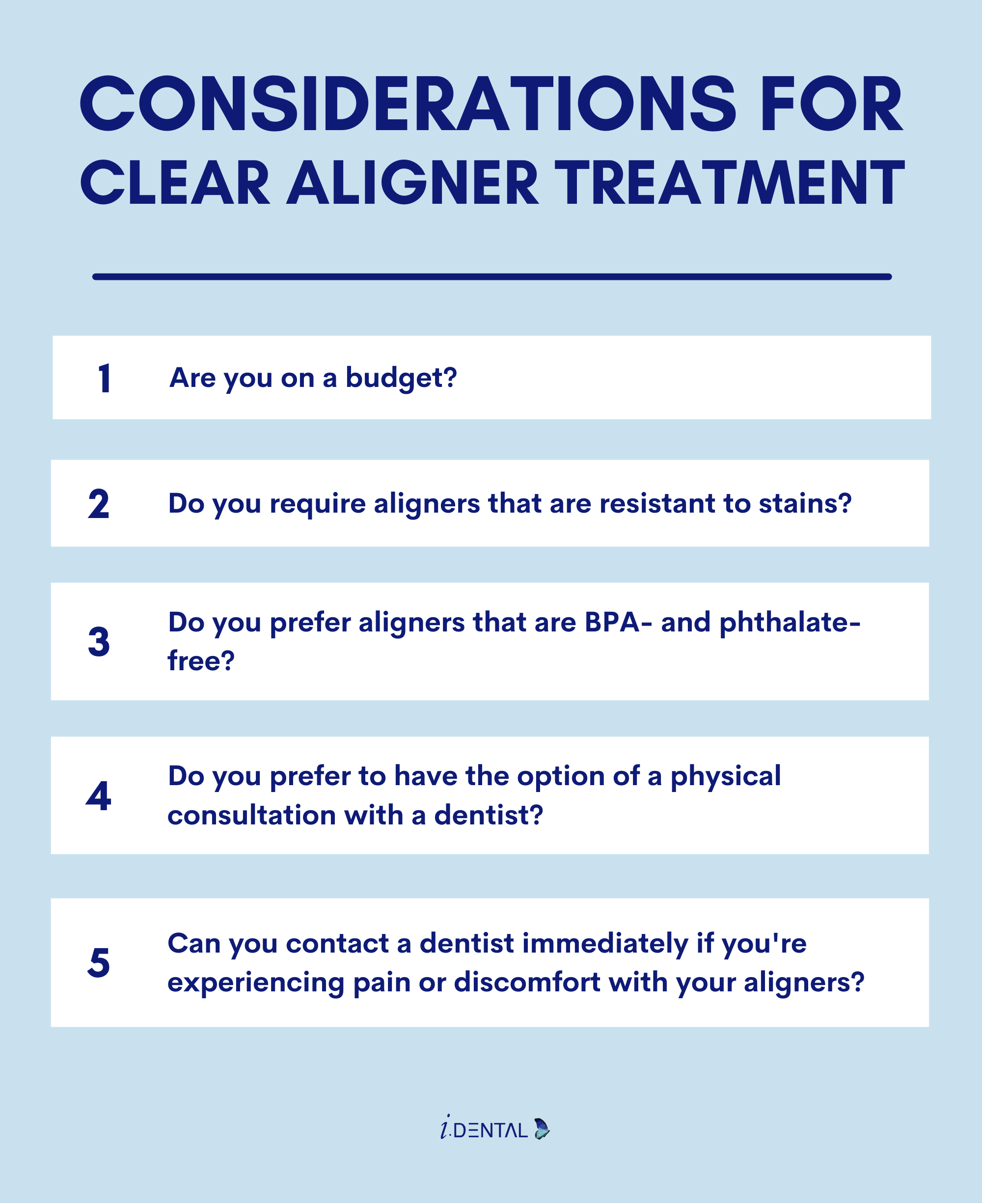 Infographic - considerations for clear aligners