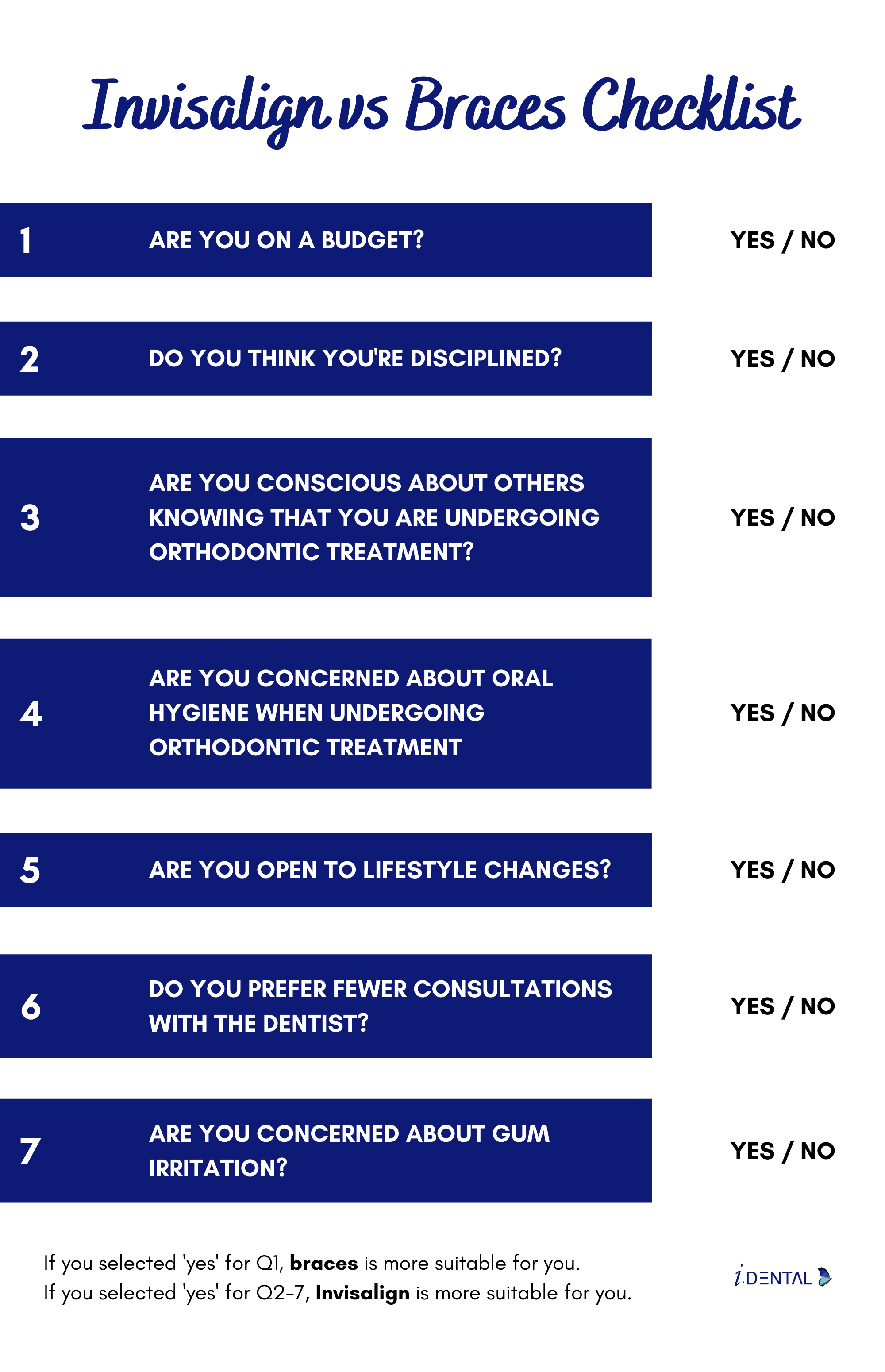 Invisalign vs braces checklist